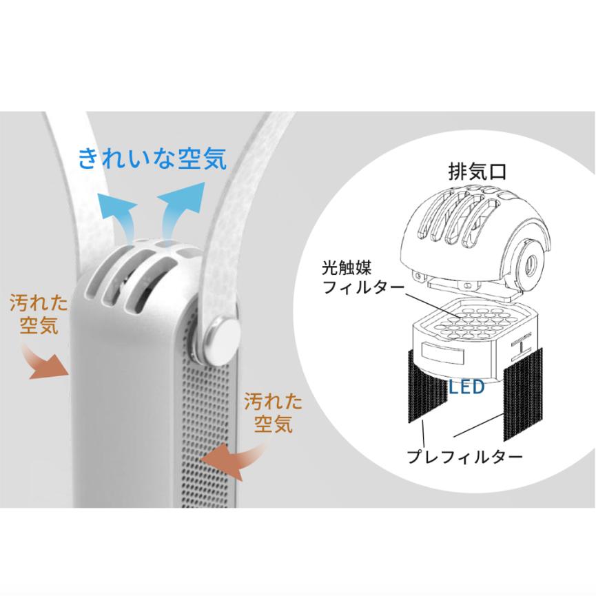 首かけ式除菌脱臭機の機能説明図